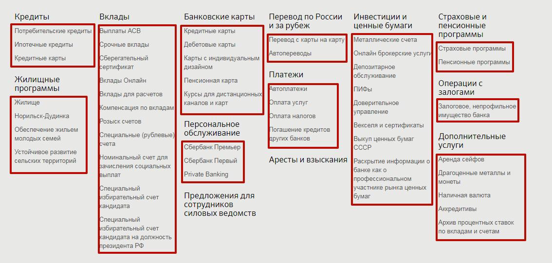 Изображение - Sberbank ru личный кабинет 9-sberbank-onlayn-lichnyy-kabinet